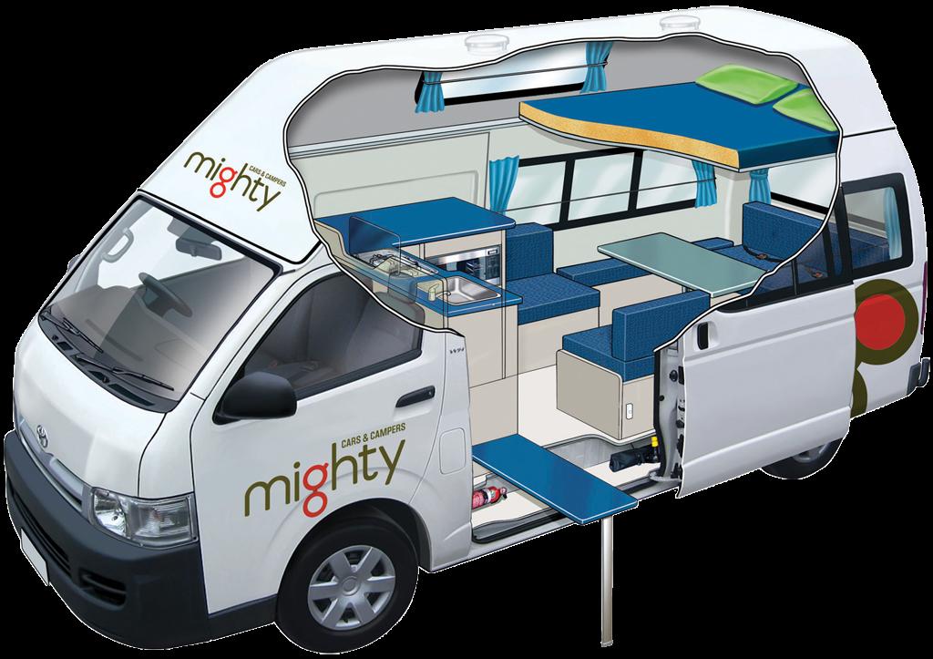 self drive camper van see everything adventure travel. Black Bedroom Furniture Sets. Home Design Ideas